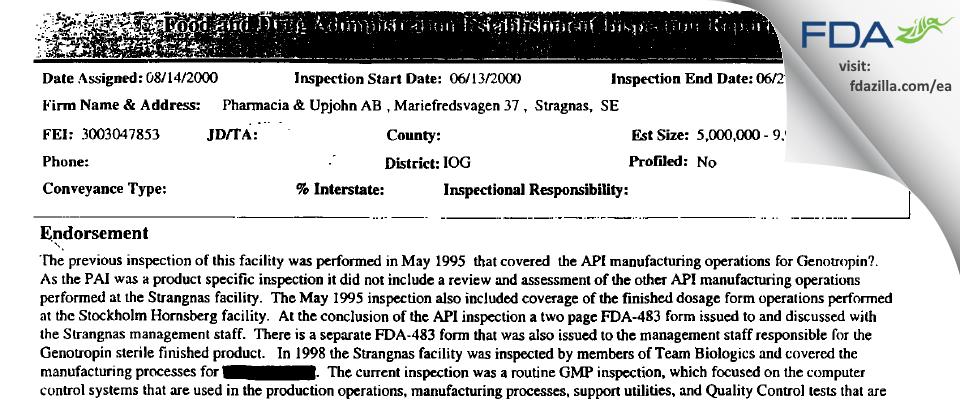 Pfizer Health AB FDA inspection 483 Jun 2000