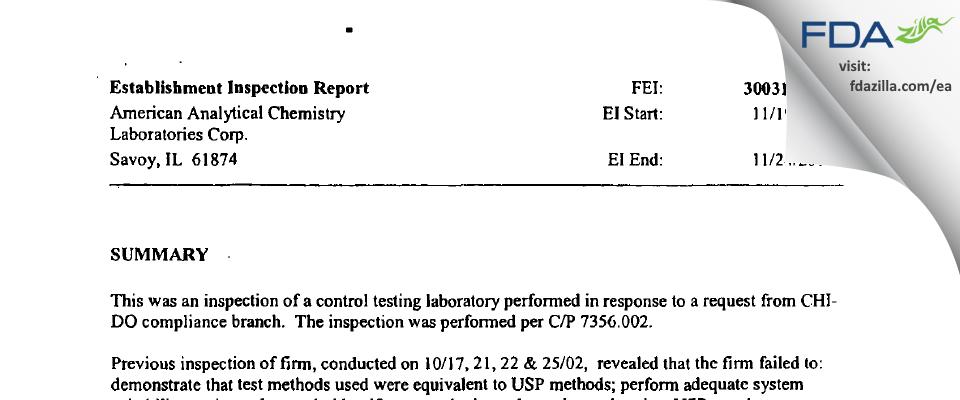 Intertek USA FDA inspection 483 Nov 2003