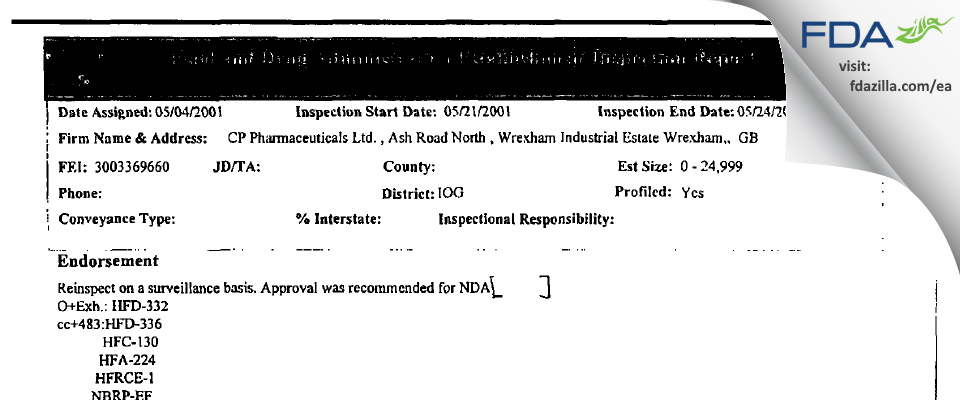 CP Pharmaceuticals FDA inspection 483 May 2001