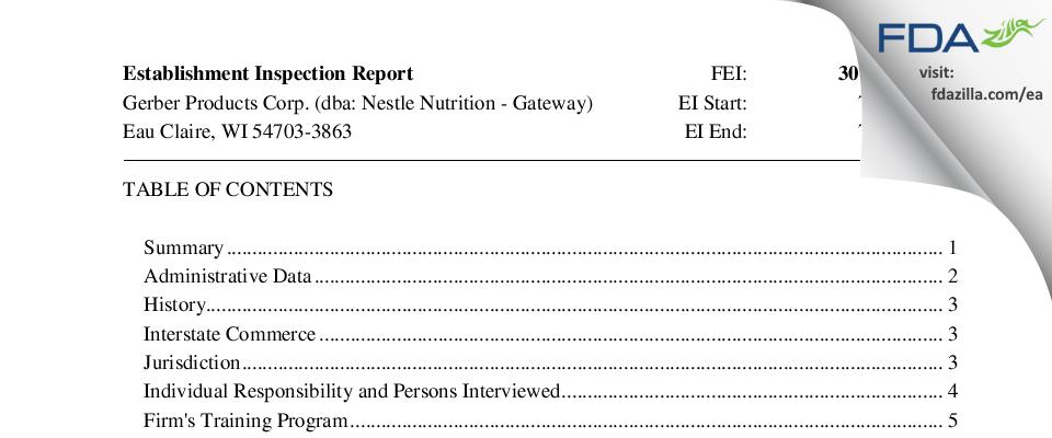Gerber Products dba Nestle Nutrition - Gateway FDA inspection 483 Jul 2016