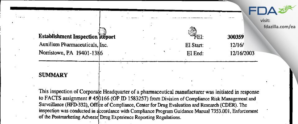 Auxilium Pharmaceuticals FDA inspection 483 Dec 2003