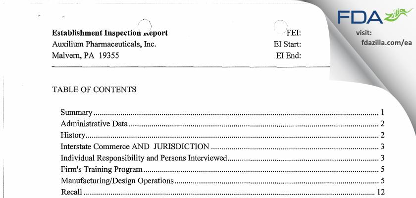 Auxilium Pharmaceuticals FDA inspection 483 Jun 2012