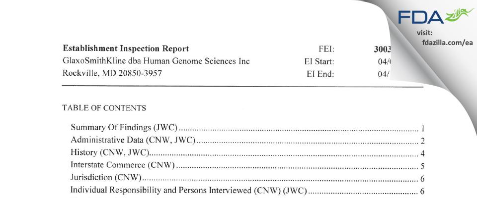 GlaxoSmithKline dba Human Genome Sciences FDA inspection 483 Apr 2016