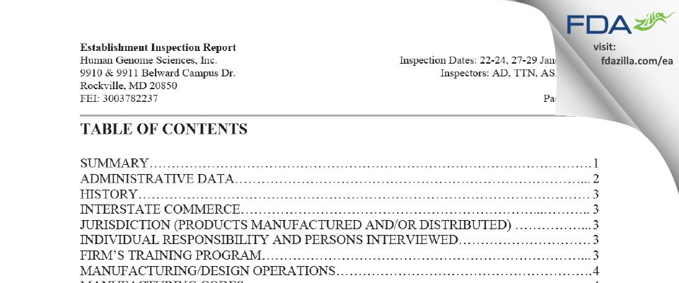 GlaxoSmithKline dba Human Genome Sciences FDA inspection 483 Jan 2020