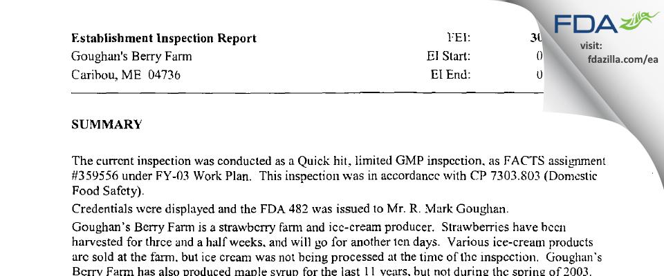Goughan's Berry Farm FDA inspection 483 Jul 2003
