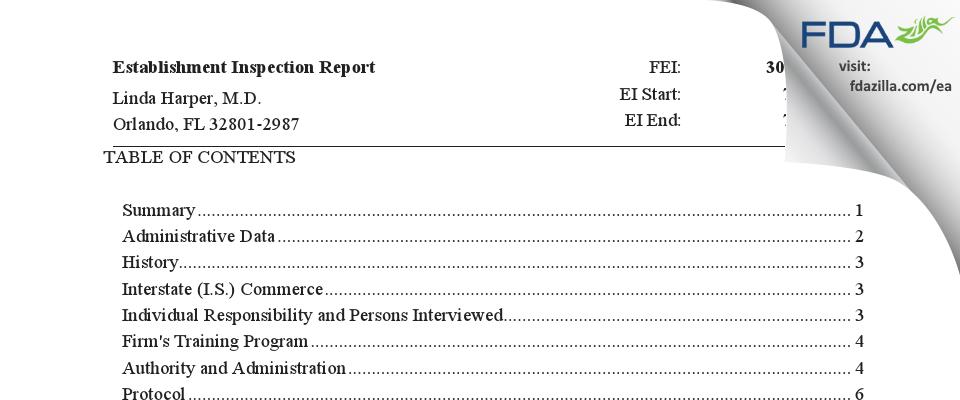 Linda Harper, M.D. FDA inspection 483 Jul 2019