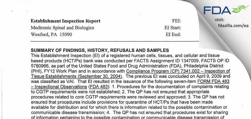 Medtronic Spinal and Biologics FDA inspection 483 Jan 2012