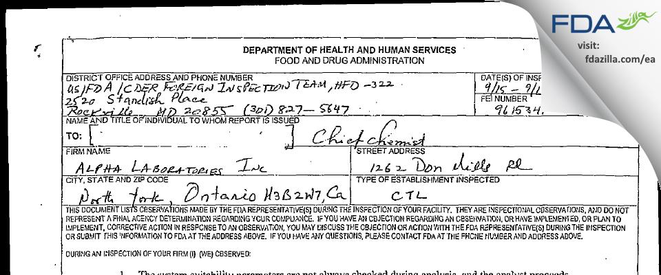 Alpha Labs FDA inspection 483 Sep 2003