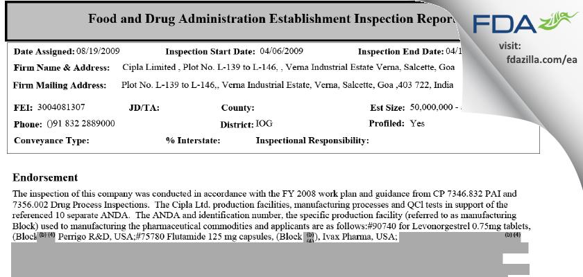 Cipla FDA inspection 483 Apr 2009