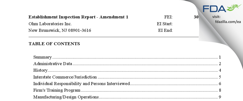 Ohm Labs FDA inspection 483 Feb 2020