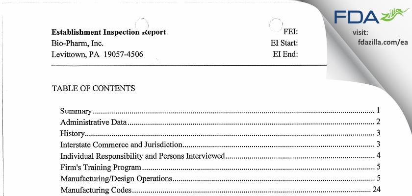 Torrent Pharma FDA inspection 483 Nov 2012