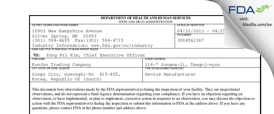 KooJoo Trading Company FDA inspection 483 Apr 2013