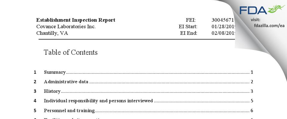 Covance FDA inspection 483 Feb 2019