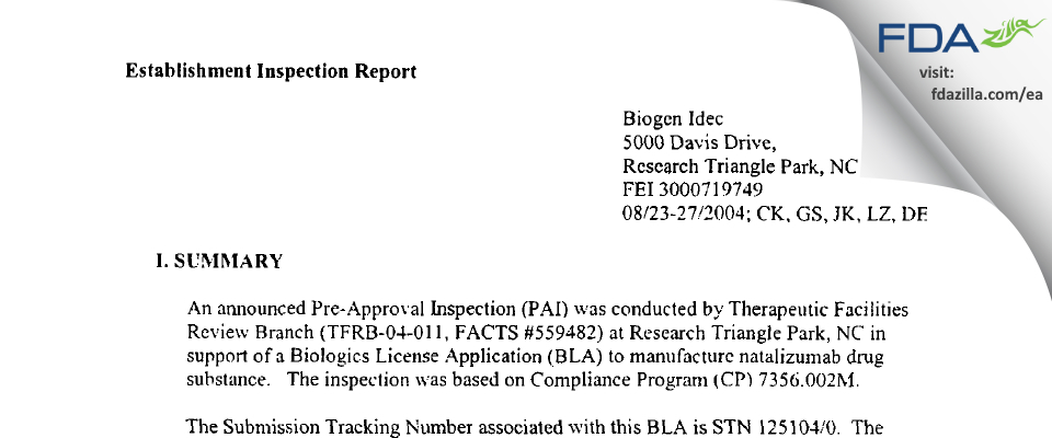 Biogen Idec FDA inspection 483 Mar 2004