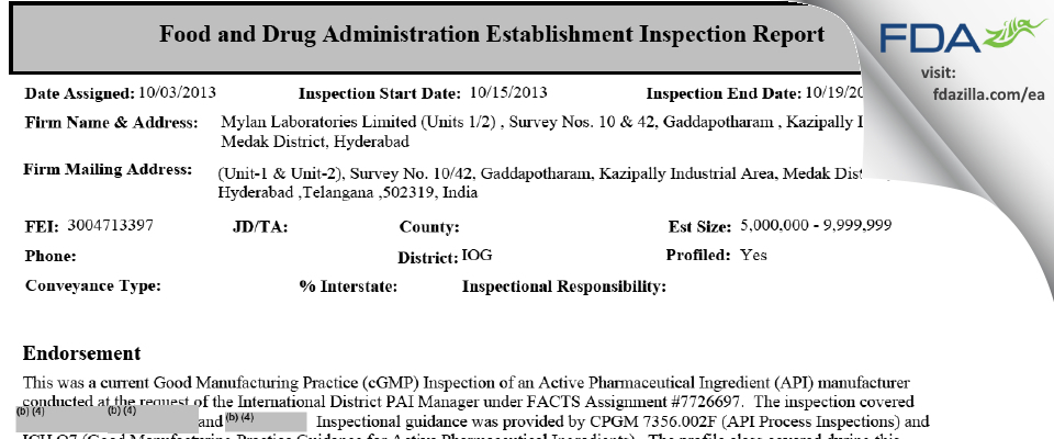 Mylan Labs Limited (Units 1/2) FDA inspection 483 Oct 2013