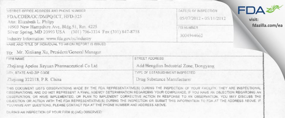 Zhejiang Apeloa Jiayuan Pharmaceutical FDA inspection 483 May 2012