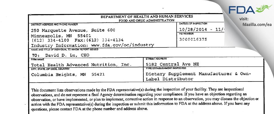 Total Health Advanced Nutrition FDA inspection 483 Nov 2014