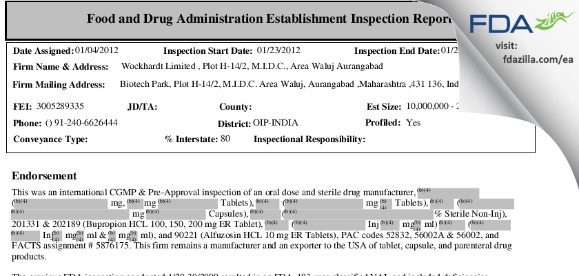 Wockhardt FDA inspection 483 Jan 2012