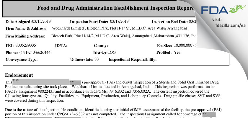Wockhardt FDA inspection 483 Mar 2013