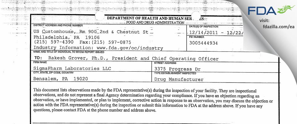 SigmaPharm Labs FDA inspection 483 Dec 2011