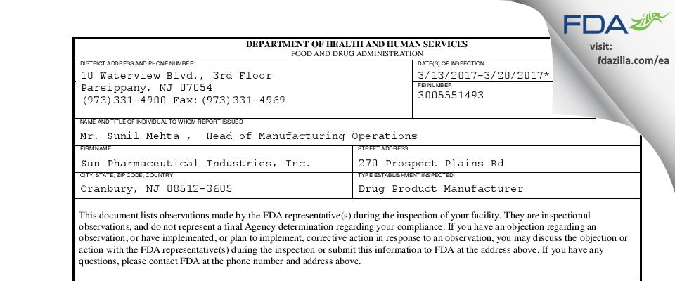 Sun Pharmaceutical Industries FDA inspection 483 Mar 2017
