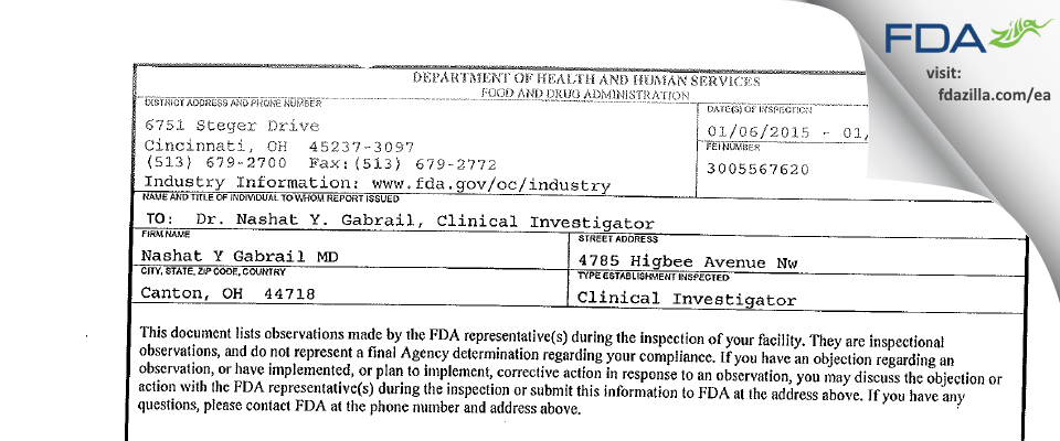 Nashat Y Gabrail MD FDA inspection 483 Jan 2015