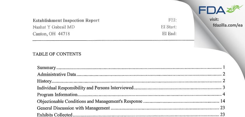 Nashat Y Gabrail MD FDA inspection 483 Jan 2015