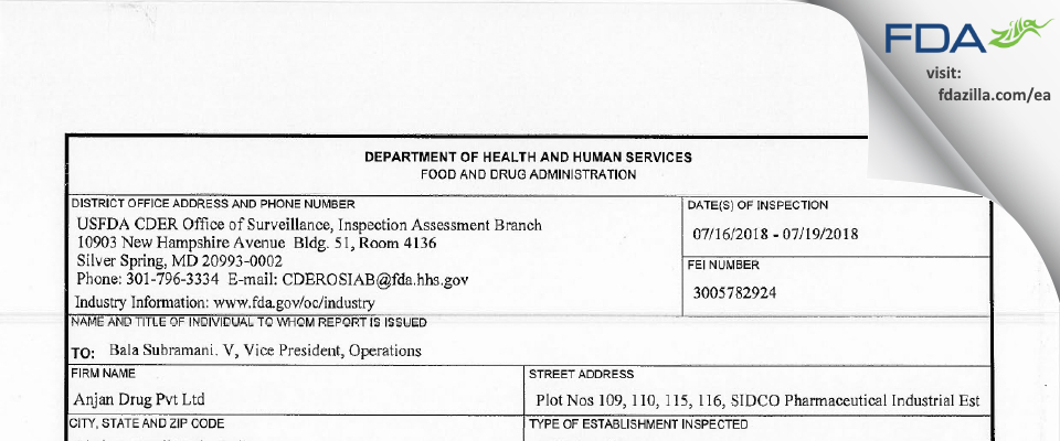 Anjan Drug Private FDA inspection 483 Jul 2018