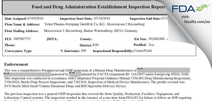 Vetter Pharma-Fertigung & KG FDA inspection 483 Jul 2016