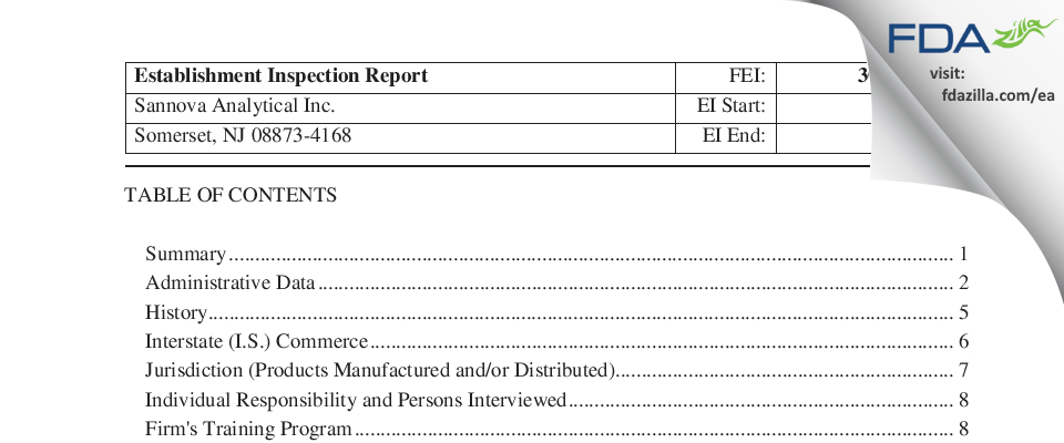 Sannova Analytical FDA inspection 483 Oct 2020