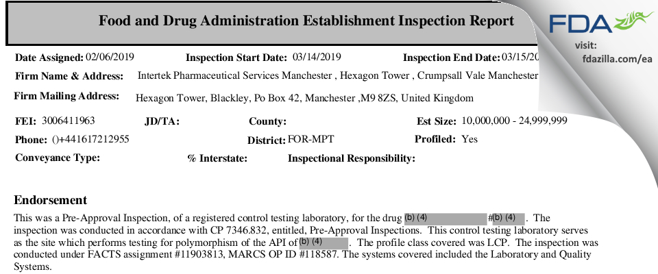 ITS Testing Services (UK) FDA inspection 483 Mar 2019