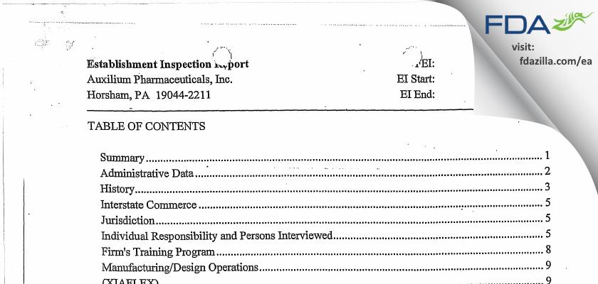 Auxilium Pharmaceuticals FDA inspection 483 Jul 2012