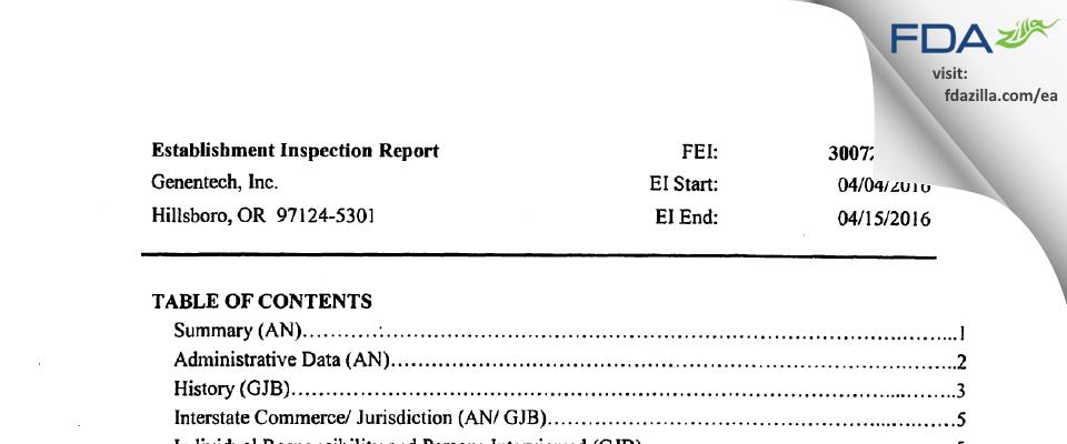 Genentech FDA inspection 483 Apr 2016