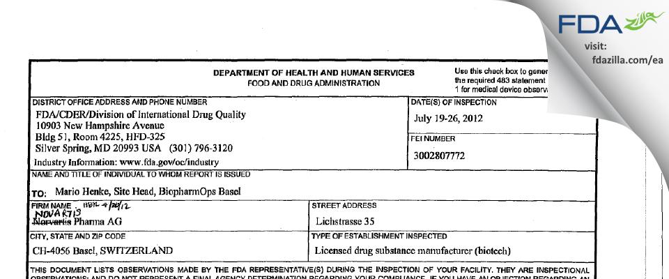 Novartis Pharma AG FDA inspection 483 Jul 2012