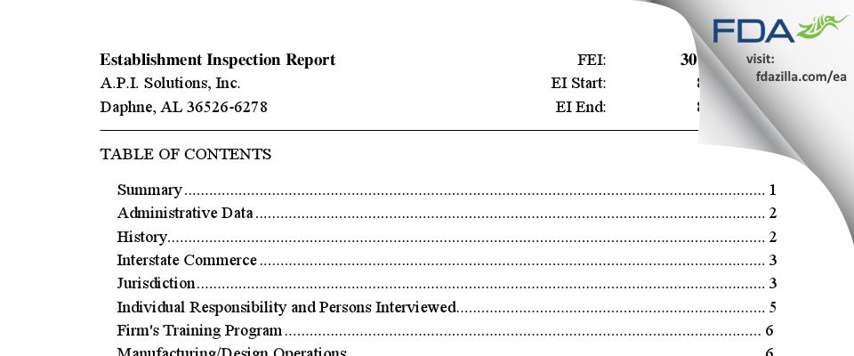 API Solutions FDA inspection 483 Aug 2016