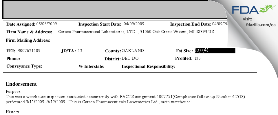 Caraco Pharmaceutical Labs FDA inspection 483 Apr 2009