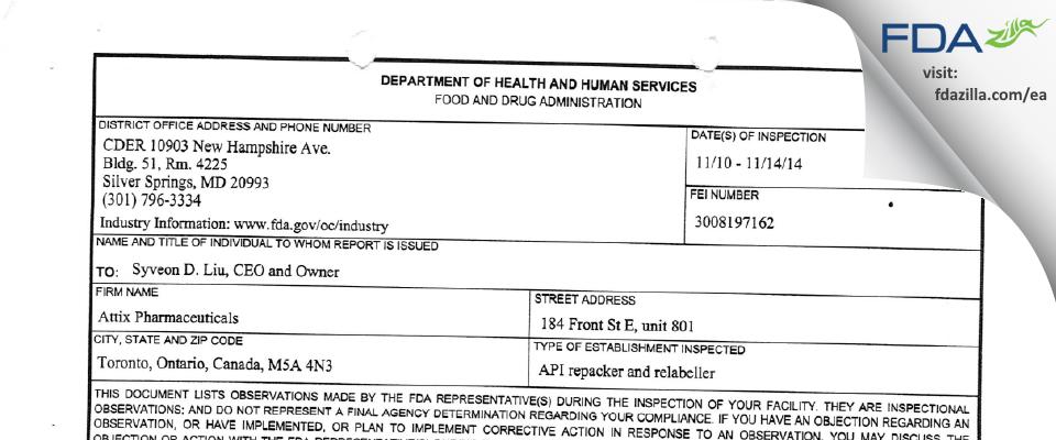 Attix Pharmaceuticals FDA inspection 483 Nov 2014
