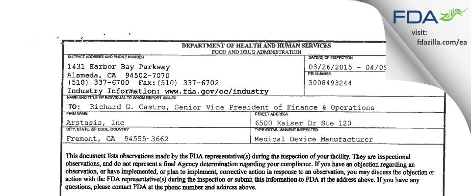 Arstasis FDA inspection 483 Apr 2015