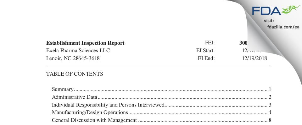 Exela Pharma Sciences FDA inspection 483 Dec 2018