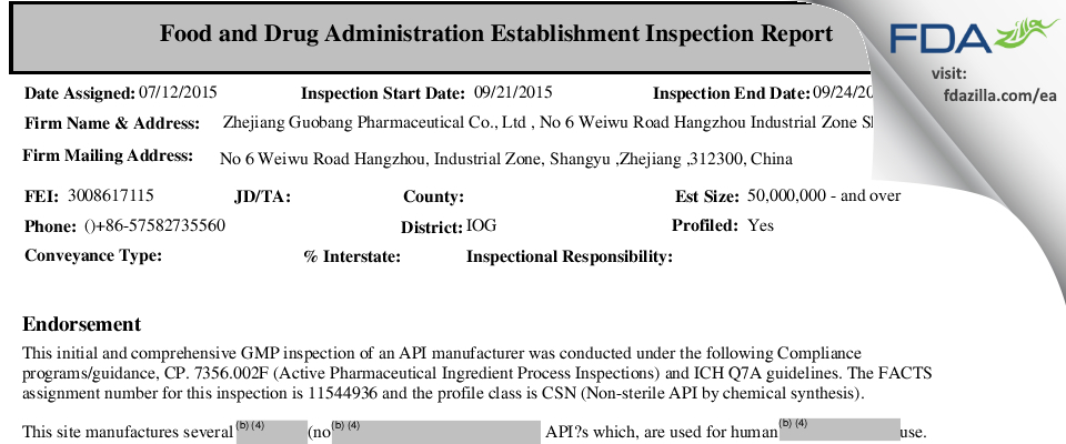 Zhejiang Guobang Pharmaceutical FDA inspection 483 Sep 2015