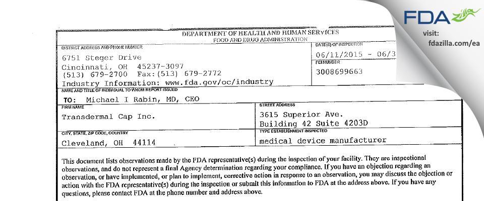 Transdermal Cap FDA inspection 483 Jun 2015