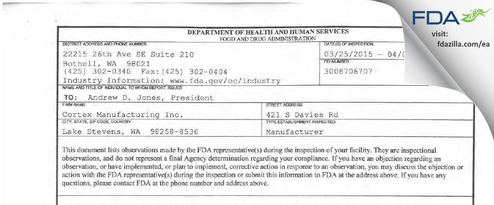 Cortex Manufacturing FDA inspection 483 Apr 2015