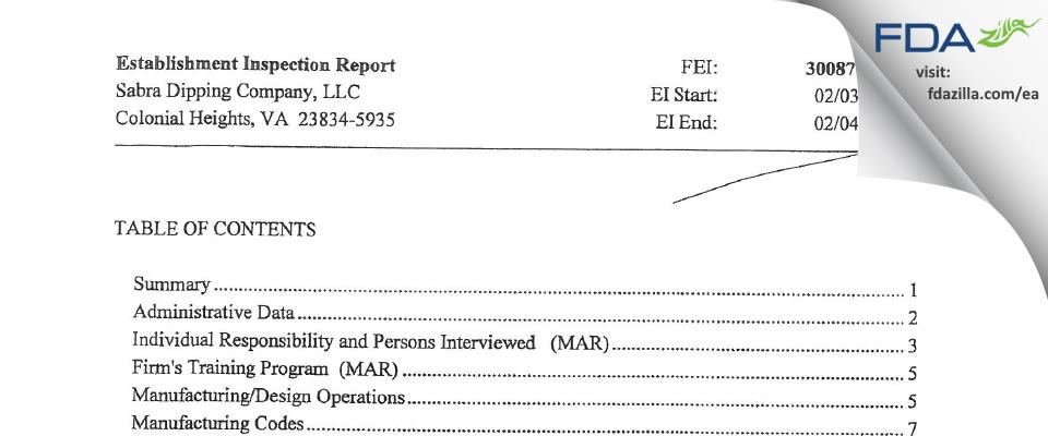 Sabra Dipping Company FDA inspection 483 Feb 2015