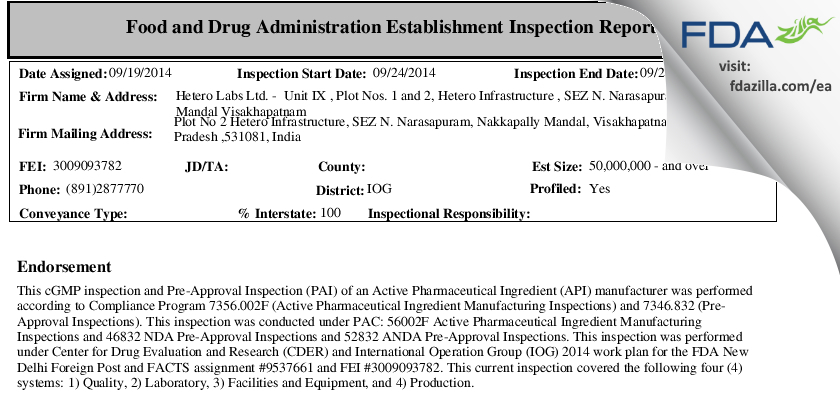 Hetero Labs - Unit IX FDA inspection 483 Sep 2014