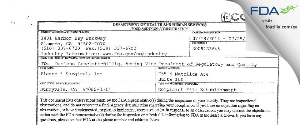 Figure 8 Surgical FDA inspection 483 Jul 2014