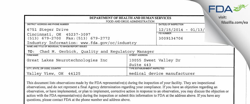 Great Lakes Neurotechnologies FDA inspection 483 Jan 2015