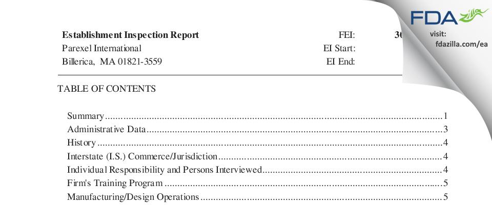 Parexel FDA inspection 483 Aug 2020