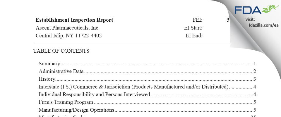 Ascent Pharmaceuticals FDA inspection 483 Oct 2020