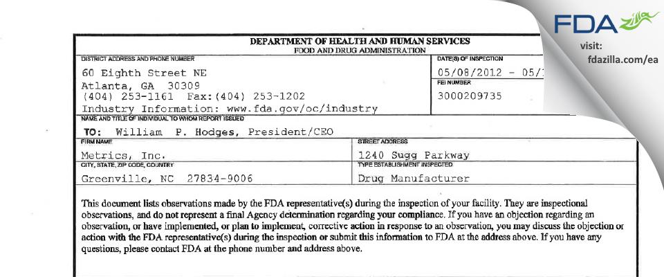 Metrics FDA inspection 483 May 2012