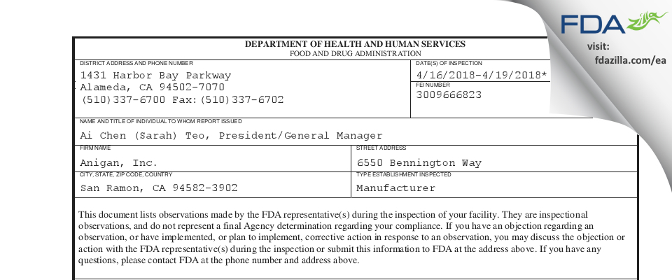 Anigan FDA inspection 483 Apr 2018